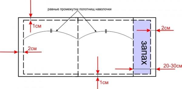 razmetka-materila Как сшить наволочку на подушку