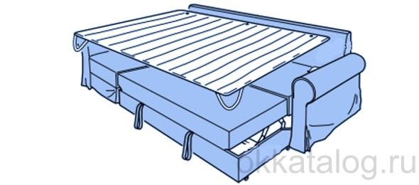 bakkabru-ikea-divan-slide-8