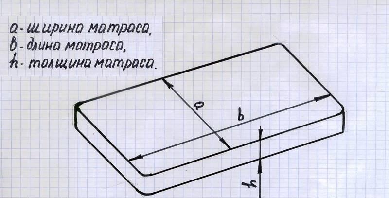 Схема размеров матраса