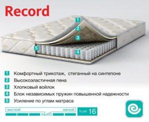 Record Askona