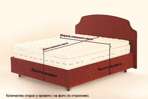 Измеряем ширину и длину спального места