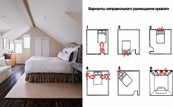 Наиболее удобным считается положение кровати: Вдоль стены, но достаточно далеко от дверного проема; Вдоль окна на расстоянии 1-1,5 метров от него; Изголовьем к оконному проему, но на значительном расстоянии