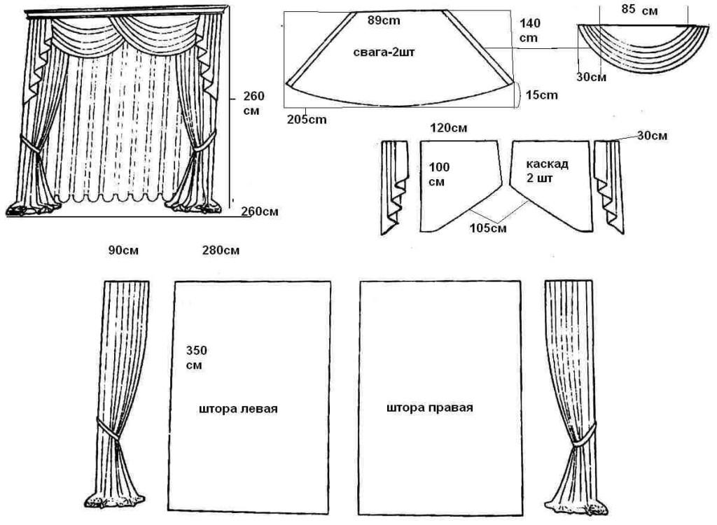 Выкройка для пошива классических штор