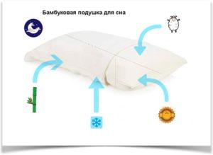 Состав подушки