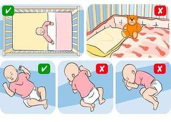 Как правильно выбрать позу для сна новорожденного