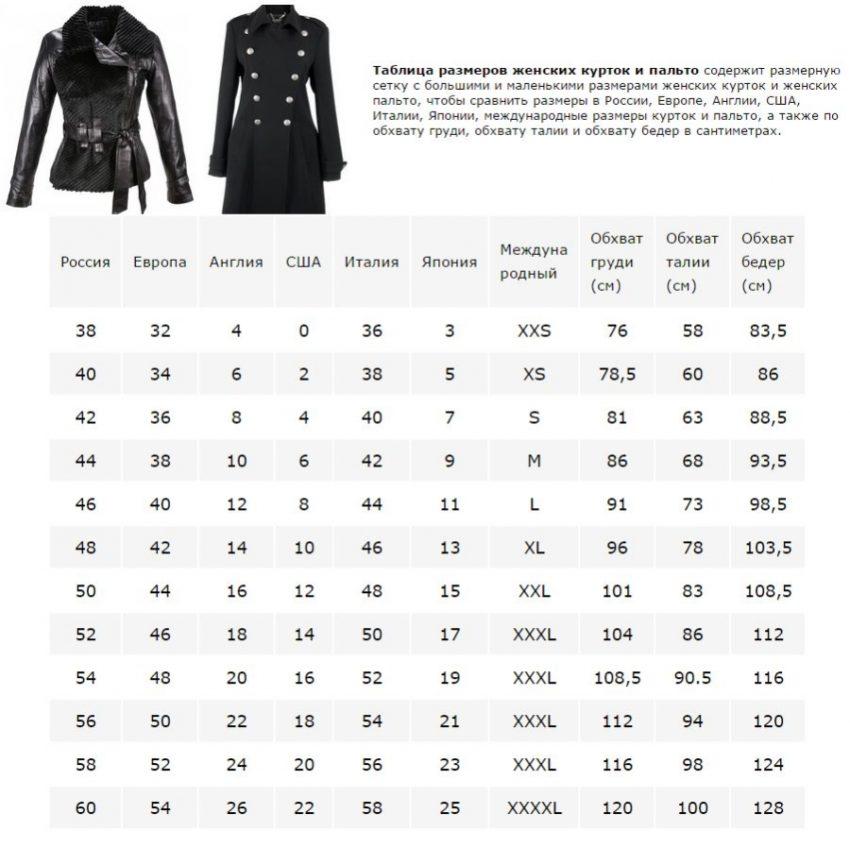 таблица размеров женской верхней одежды